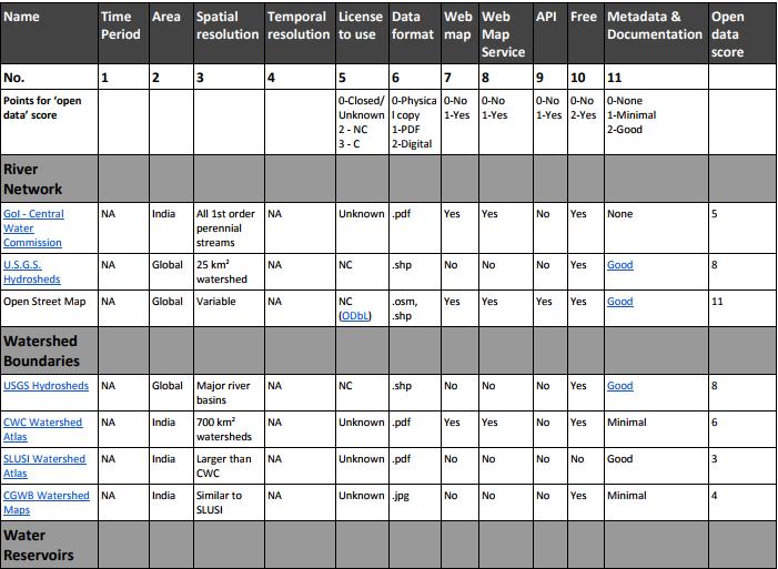 datasets-summary-image